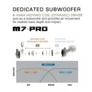 Mee audio M7 PRO Universal-Fit Hybrid Dual-Driver In-Ear Monitors (2)